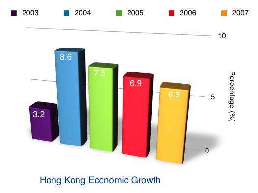the economy and international trade of taiwan Accelerating international trade to taiwan there are substantial benefits of adopting digital platforms for trade the organisation for economic co-operation.